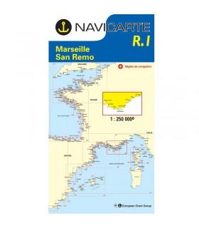 De Marseille à San Remo