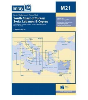 M21 Turkey to Cyprus