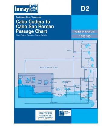 D2 Carenero to Aruba
